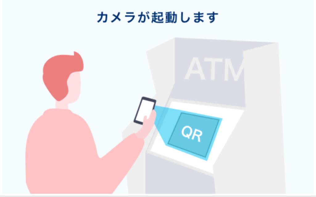 paypayのセブン銀行のATMのQRコード読み取り