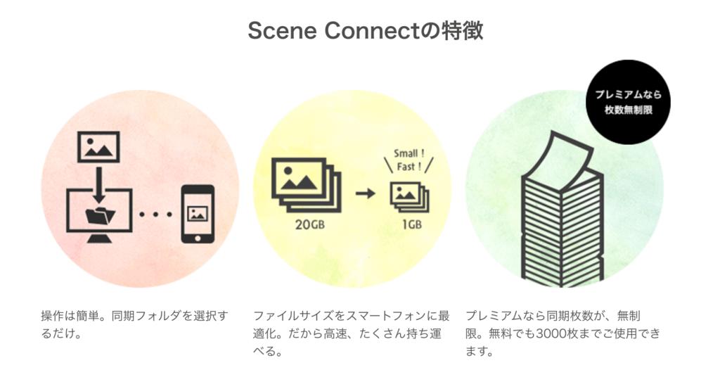sceneconnectのホームページ