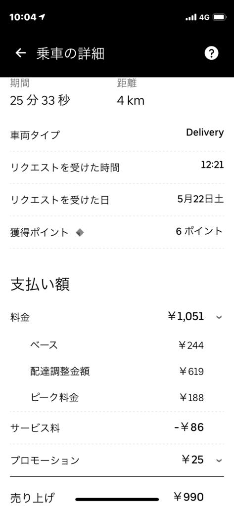 uber新料金報酬例②