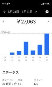 UberEats1週間の報酬