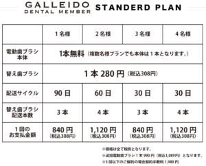 GALLEIDO電動歯ブラシ料金プラン